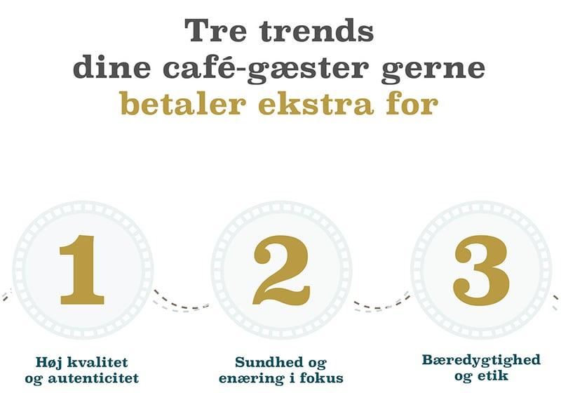 Infografik_-_3_tendenser_som_dine_gaester_gerne_betaler_ekstra_for