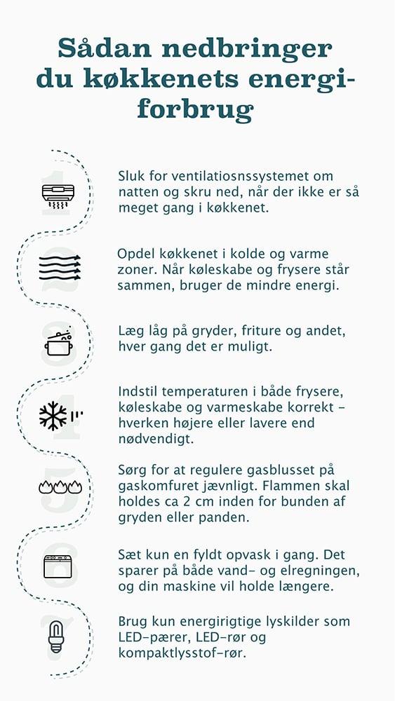 Infografik_-_Sådan_nedbringer_du_køkkenets_energiforbrug2