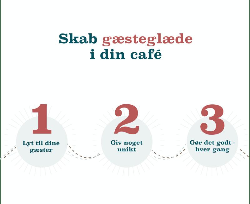 Infografik_-_Sådan_forbedrer_du_gæsteglæde_i_din_cafeai