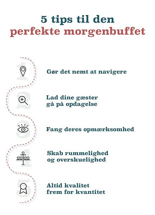 Infografik_-_5_tips_til_at_lave_den_perfekte_morgenbuffet