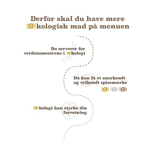 Infografik - Derfor skal du have mere økologisk mad på menuen-01