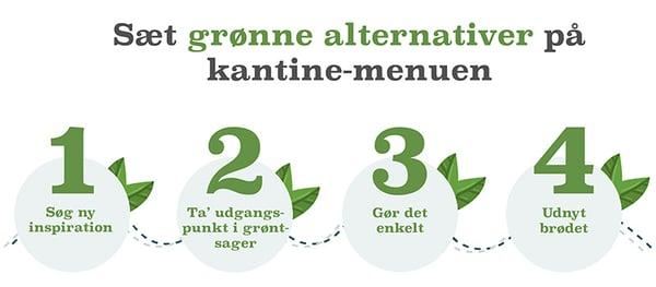 Infografik_sæt_grønne_alternativer_på_menuen