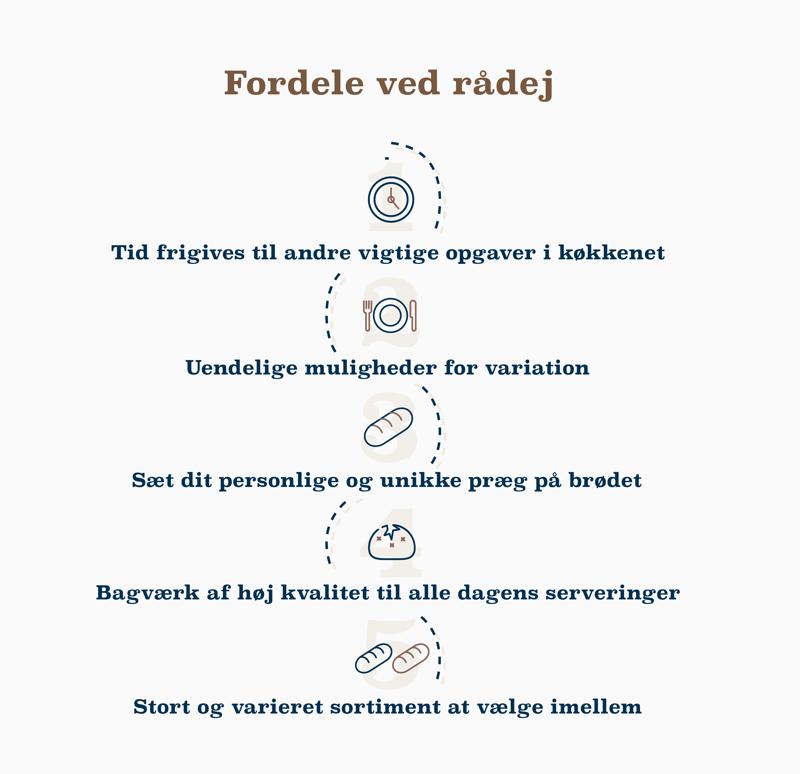 Infografik - Brød med bundlinje - fordele ved rådej2